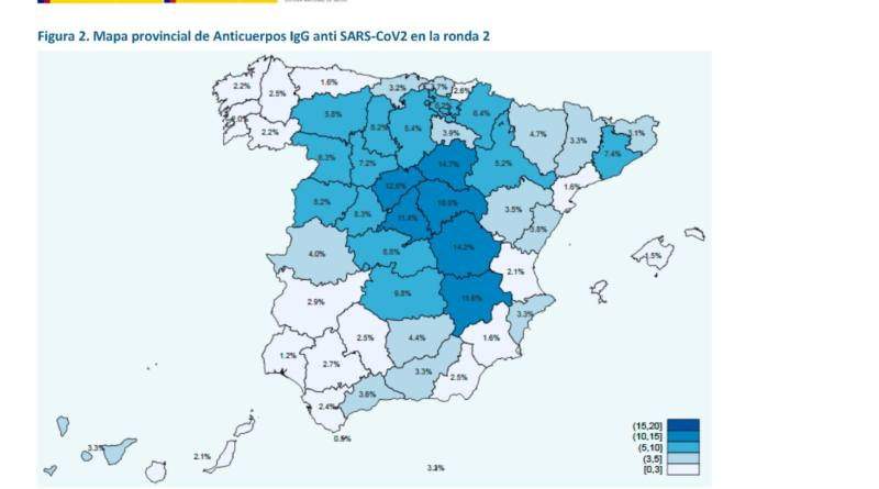 Más del 5% de la población española ha desarrollado inmunidad frente al virus que provoca la COVID-19